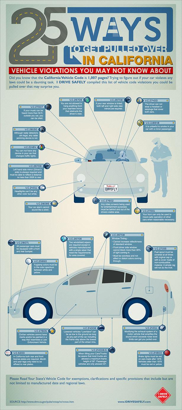 California-Vehicle-Code-Infographic