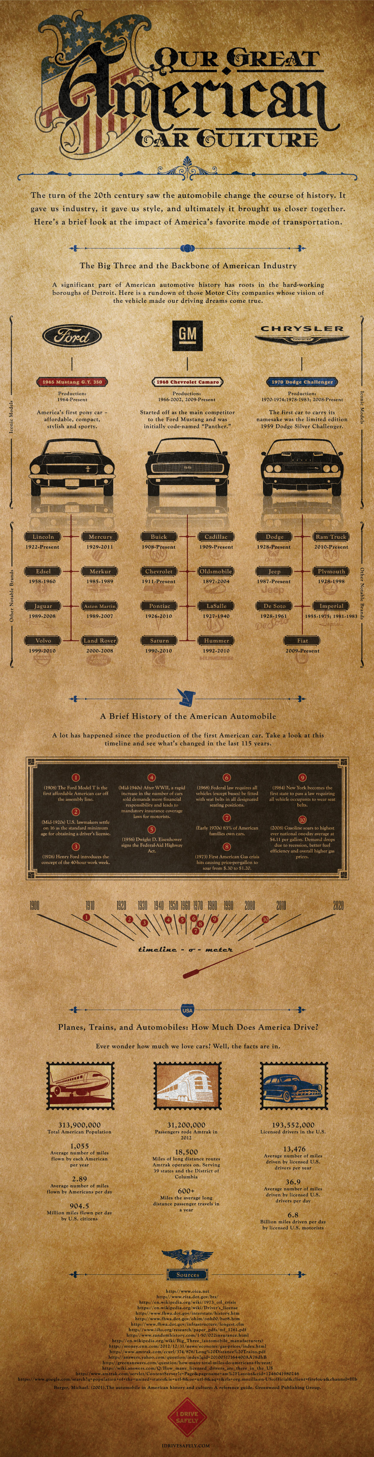 CarCulture_Infographic-Final51